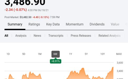 アマゾン株価格